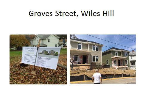 Groves Street Wiles Hill