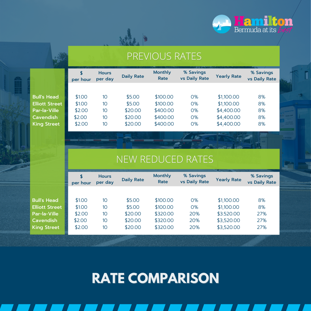 Reduced Car Park Rates
