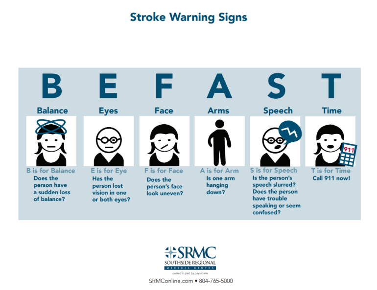 Be fast - Stroke warning signs