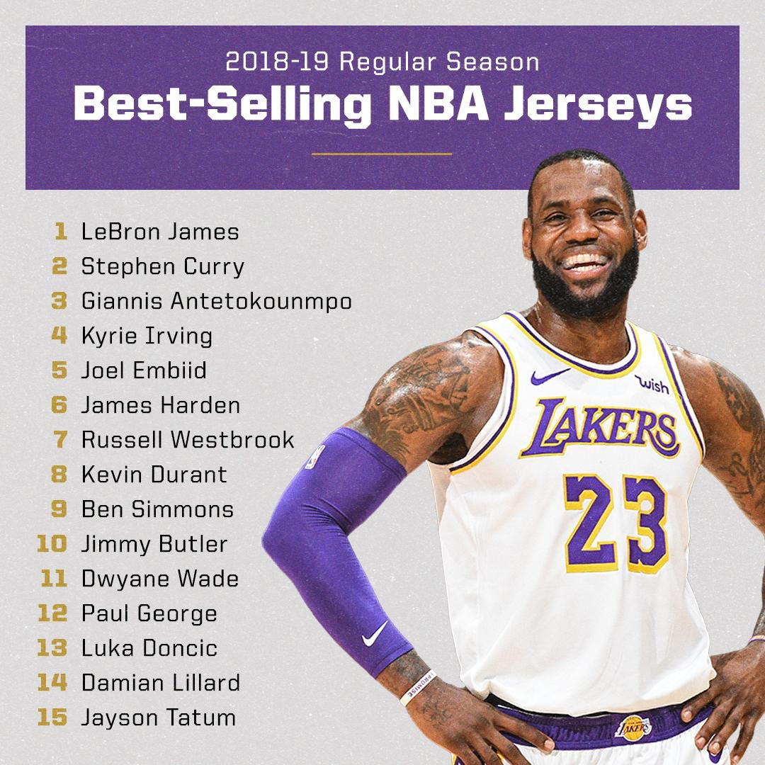 Best Selling NBA Jerseys