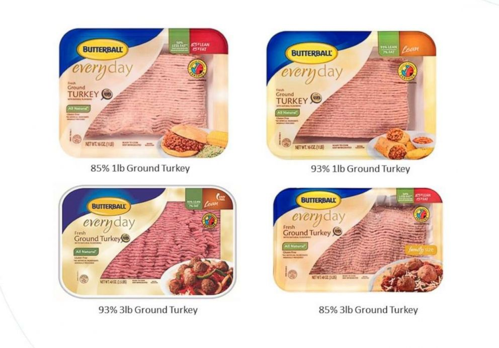Butterball ground turkey Recall 2019