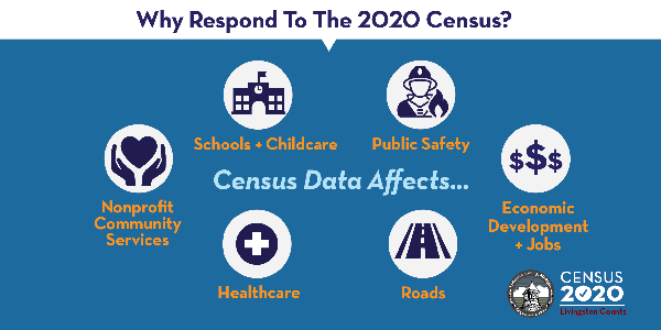Census Data Affects Twitter
