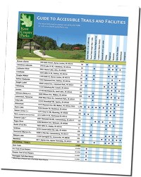 guide to accessible trails and facilities
