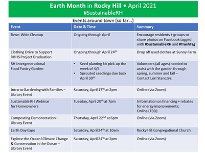 Earth_Month_in_Rocky_Hill_Slide_400