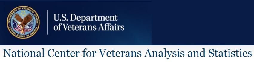 Wisconsin Veteran Census Data pdfAmerican Community